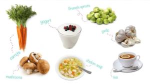 Makanan Penguat Imun Tubuh
